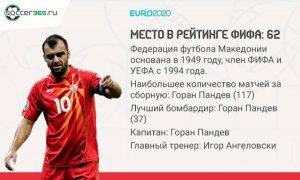 Европейский и мировой футбол как на ладони: все новости, прогнозы, статистика, видео и фото поединков